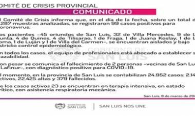LAFINUR, SAN LUIS : FALLECIÓ UN VECINO DE COVID-19,EN LA JORNADA DEL LUNES 08 DE MARZO DE 2021.