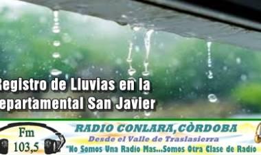 REGISTRO DE LLUVIAS EN LA DEPARTAMENTAL SAN JAVIER, DEL JUEVES 25 DE MARZO DE 2021.