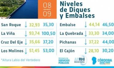 CÓRDOBA : NIVELES DE DIQUES Y EMBALSES EN LA JORNADA DEL MIÉRCOLES 08 DE SEPTIEMBRE DE 2021.