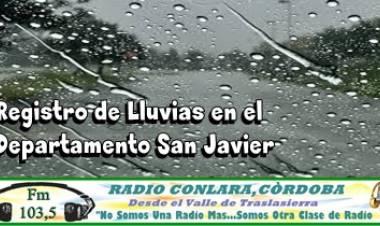 REGISTRO DE LLUVIAS EN LA DEPARTAMENTAL SAN JAVIER, JORNADA DEL MIÉRCOLES 13 DE OCTUBRE DE 2021.