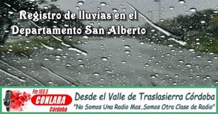REGISTRO DE LLUVIAS EN LA DEPARTAMENTAL SAN ALBERTO, DEL MARTES 16 DE MARZO DE 2021